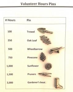 Active, Certified Master Gardener Volunteers honored by pins for volunteer hour contributions!